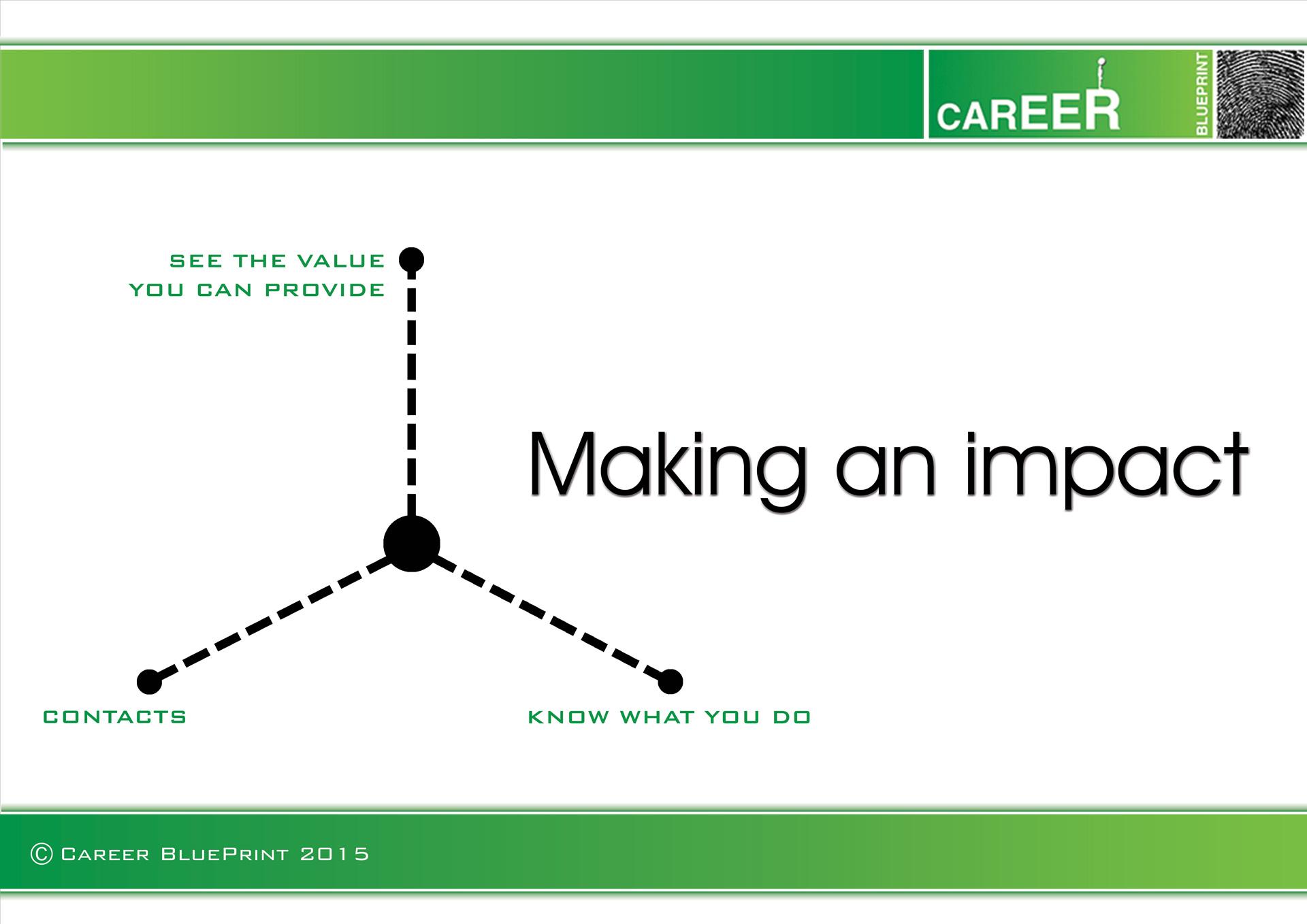 Workforce blueprint flyer design and logo redesign my designery 2 malvernweather Gallery
